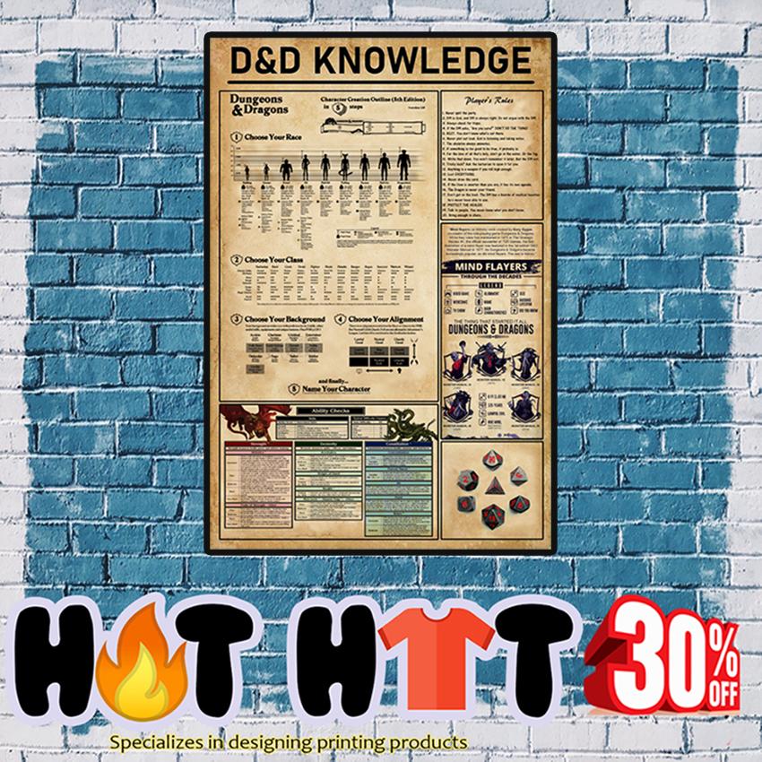 D&D Poster-A3