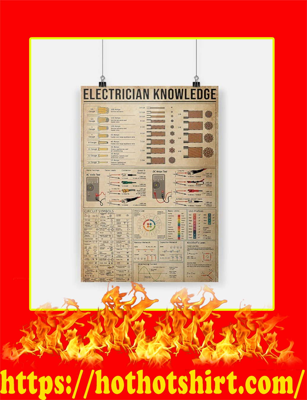 Electrician Knowledge Poster - A2