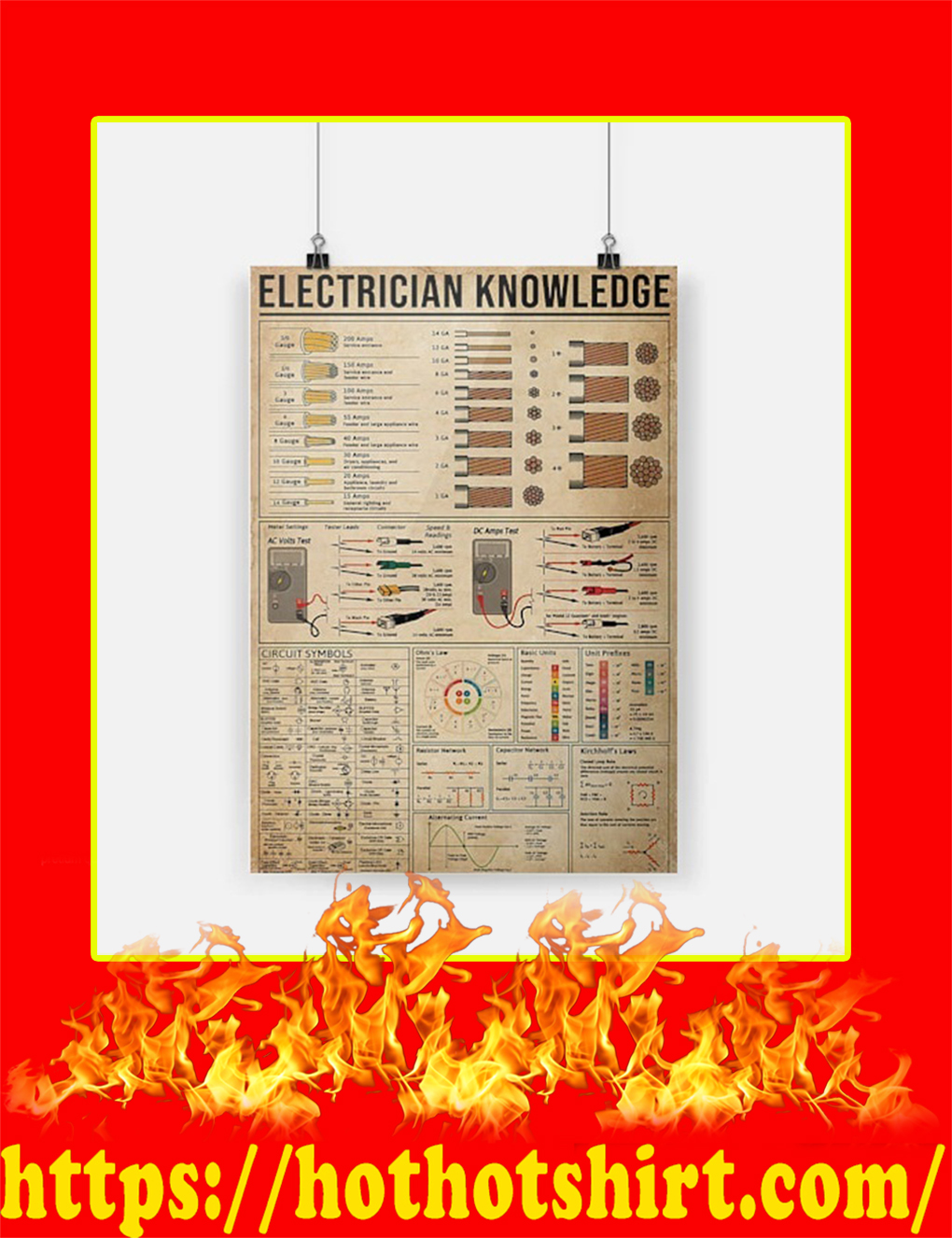 Electrician Knowledge Poster - A3