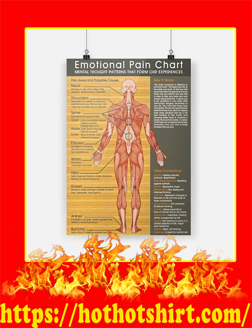 Emotional Pain Chart Poster - A3