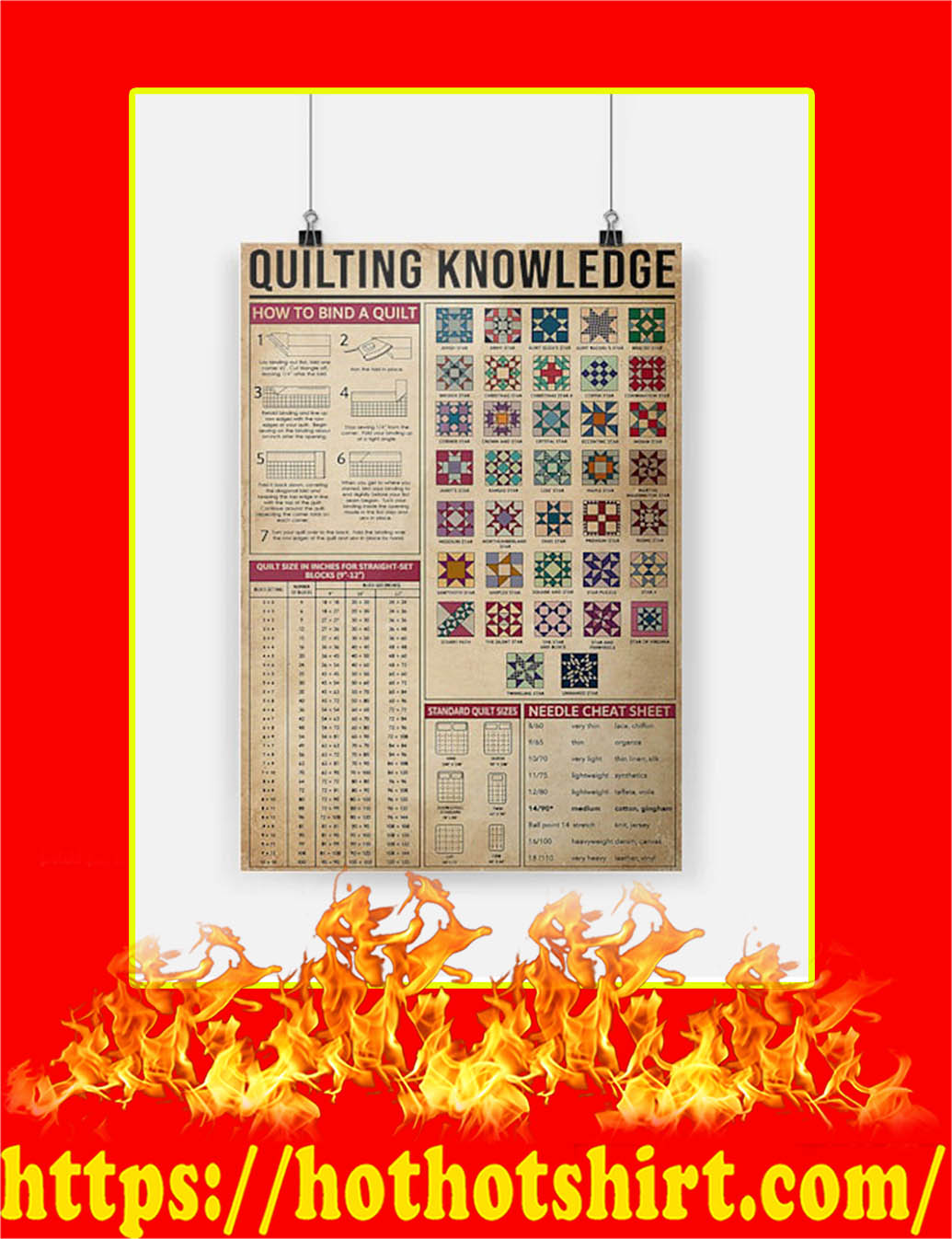Quilting Knowledge Poster - A3