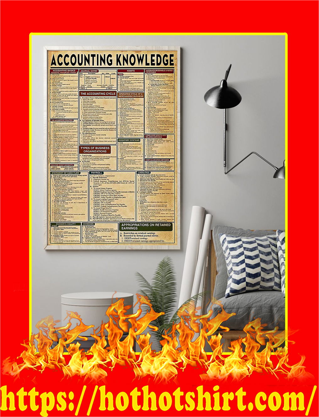 Accounting Knowledge Poster- 11X17