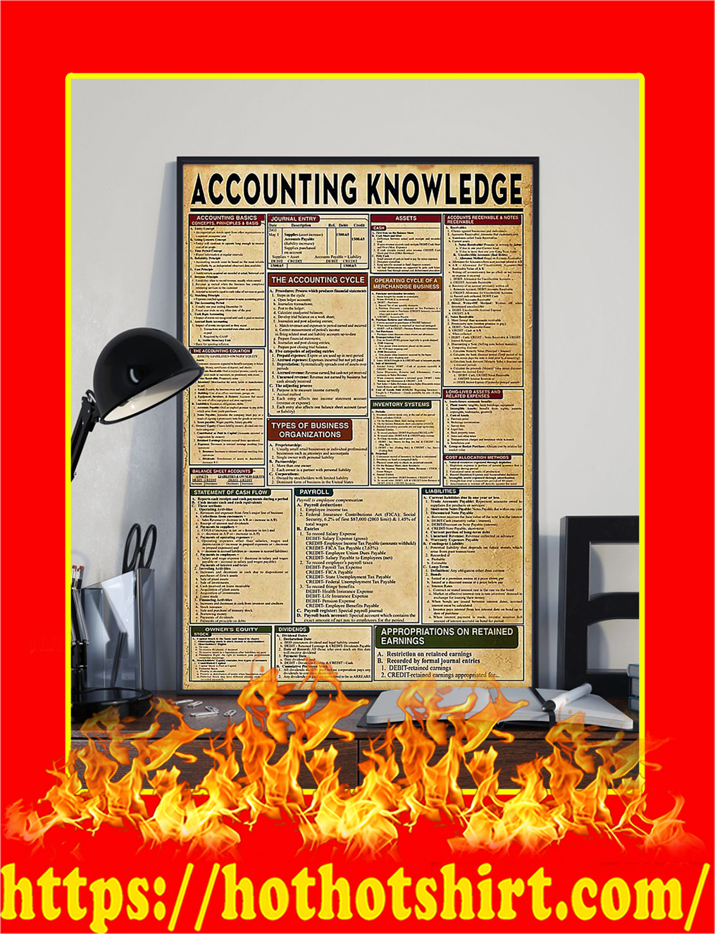 Accounting Knowledge Poster- 16X24