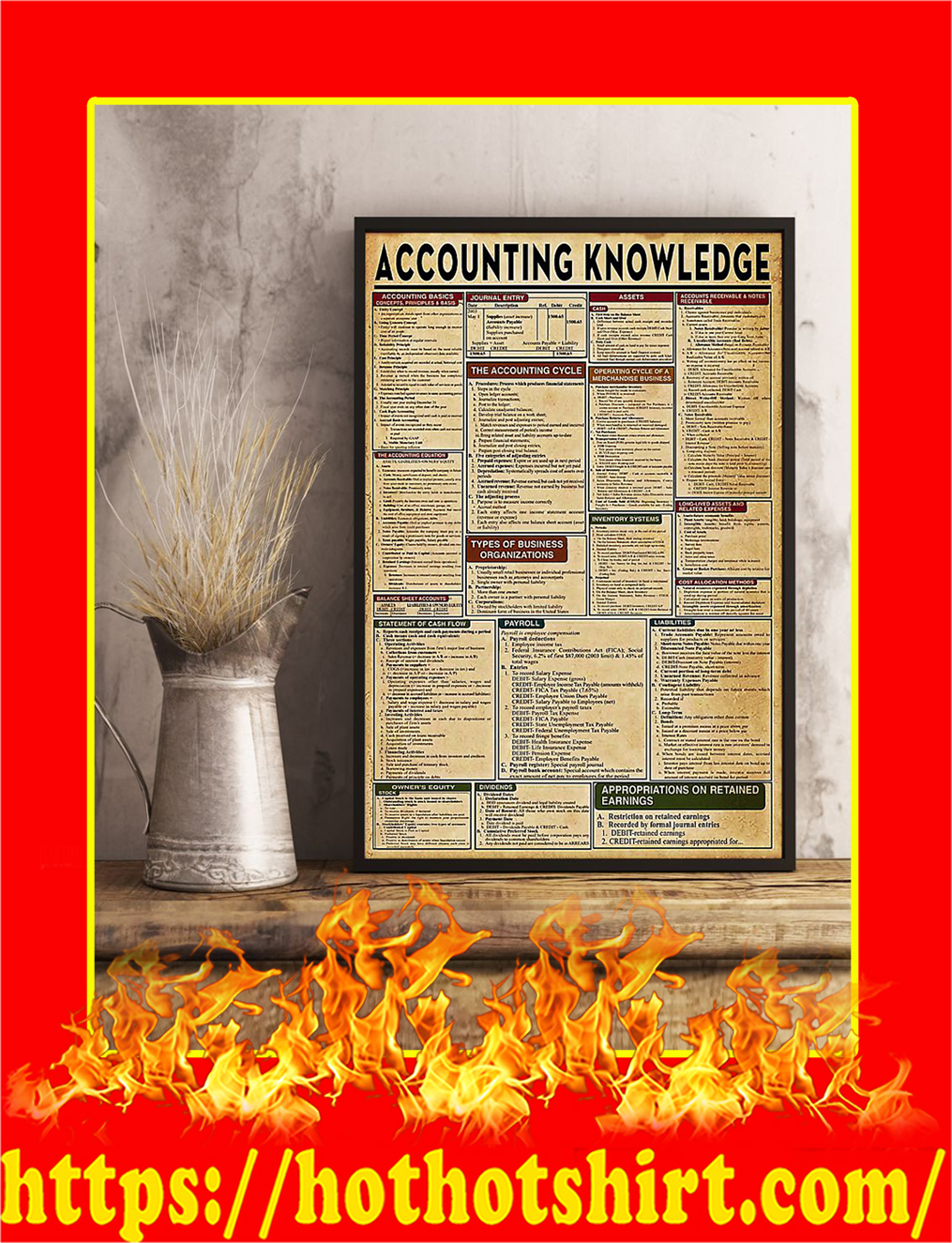 Accounting Knowledge Poster- 24X36