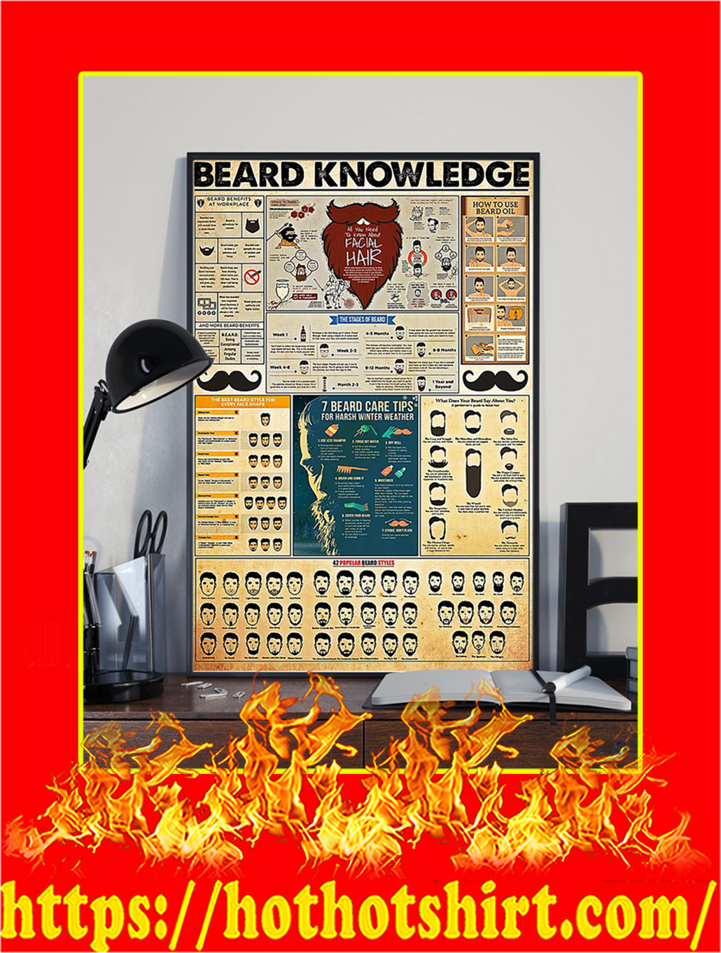 Beard Knowledge Poster- 11x17