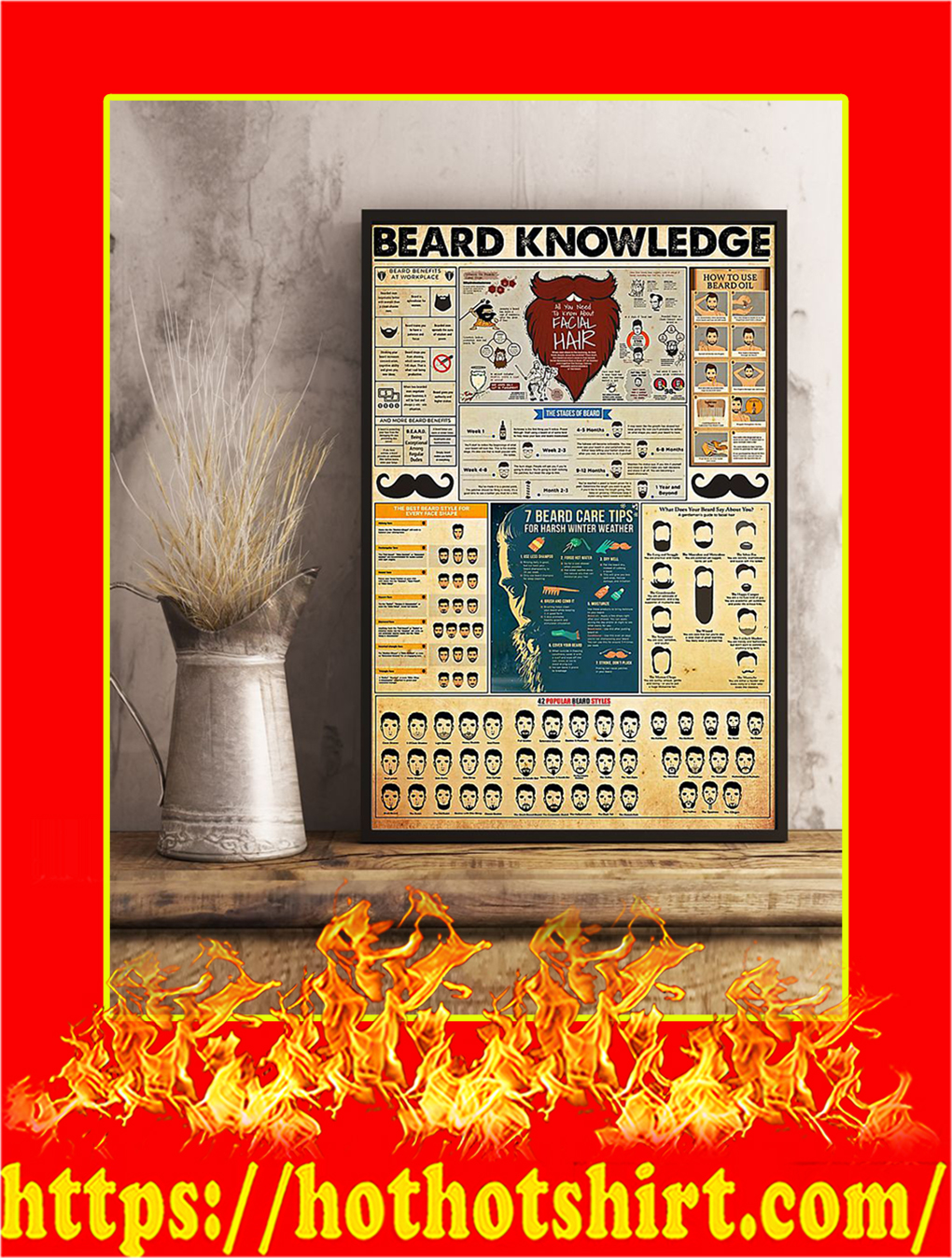 Beard Knowledge Poster- 16x24