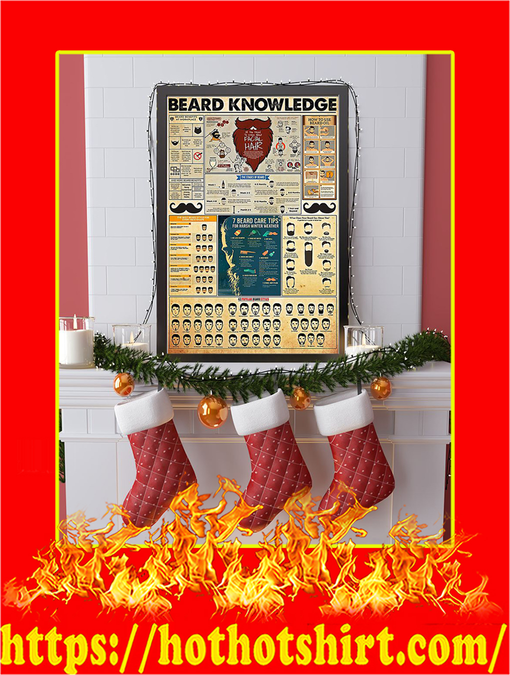 Beard Knowledge Poster- 24x36