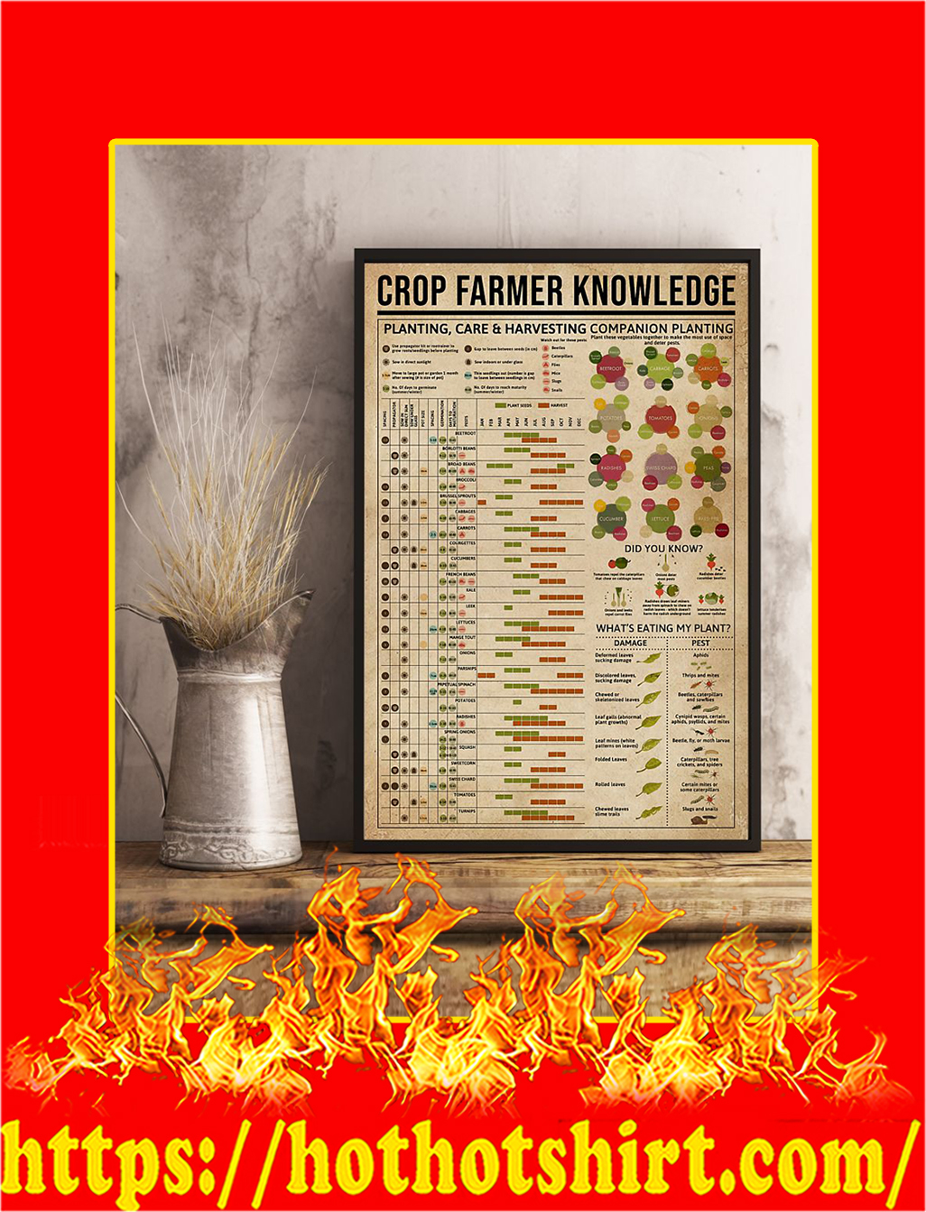 Crop Farmer Knowledge Poster- 11x17