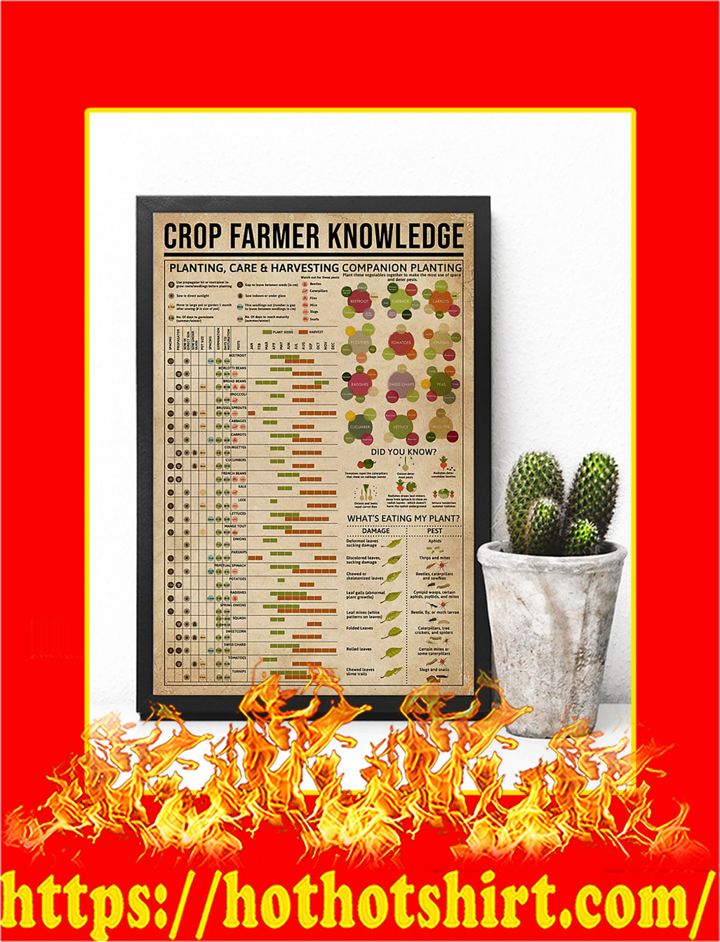Crop Farmer Knowledge Poster- 16x24