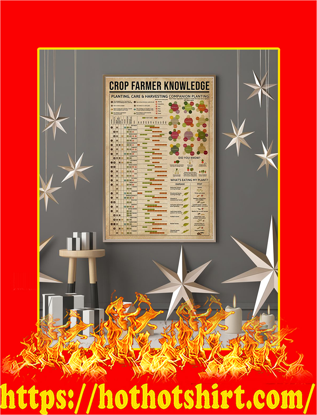 Crop Farmer Knowledge Poster- 24x36