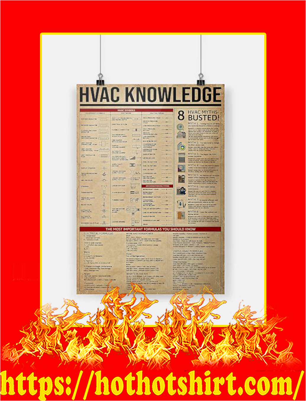 HVAC Knowledge Poster - A4