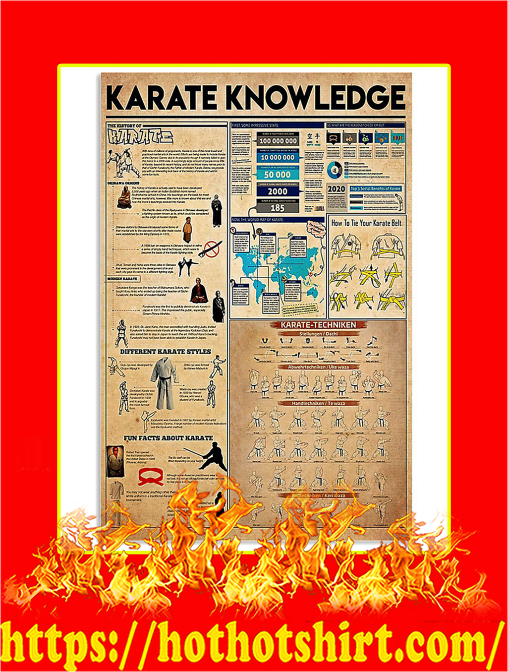 Karate Knowledge Poster- 16x24Karate Knowledge Poster- 16x24