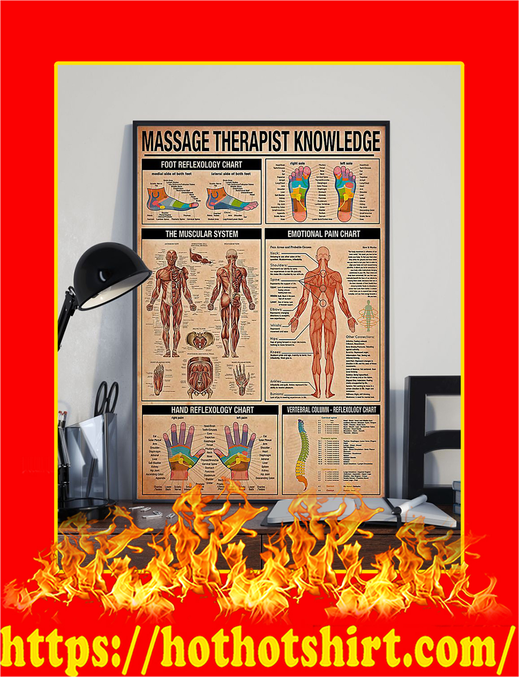 Massage Therapist Knowledge Poster- 11x17