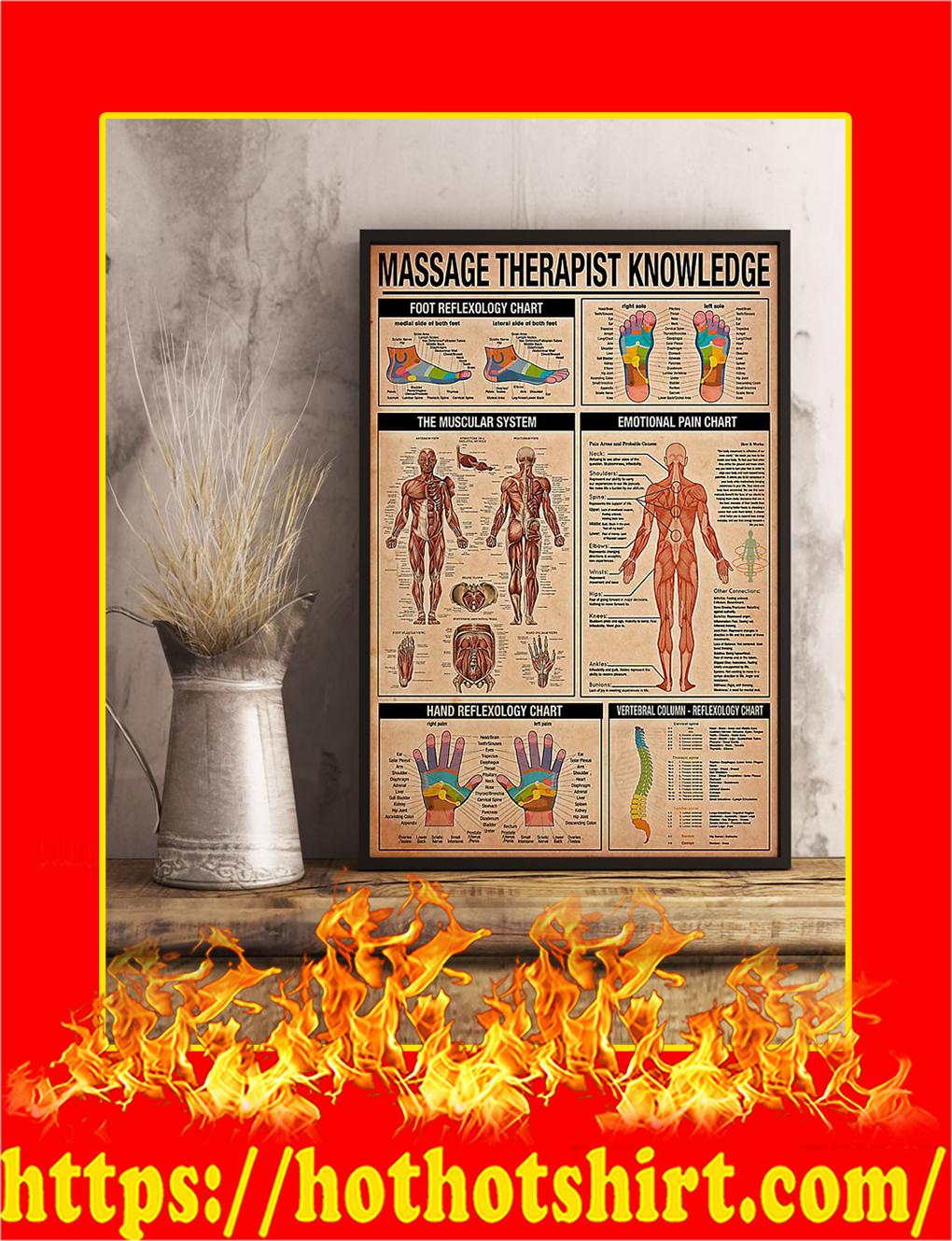 Massage Therapist Knowledge Poster- 16x24