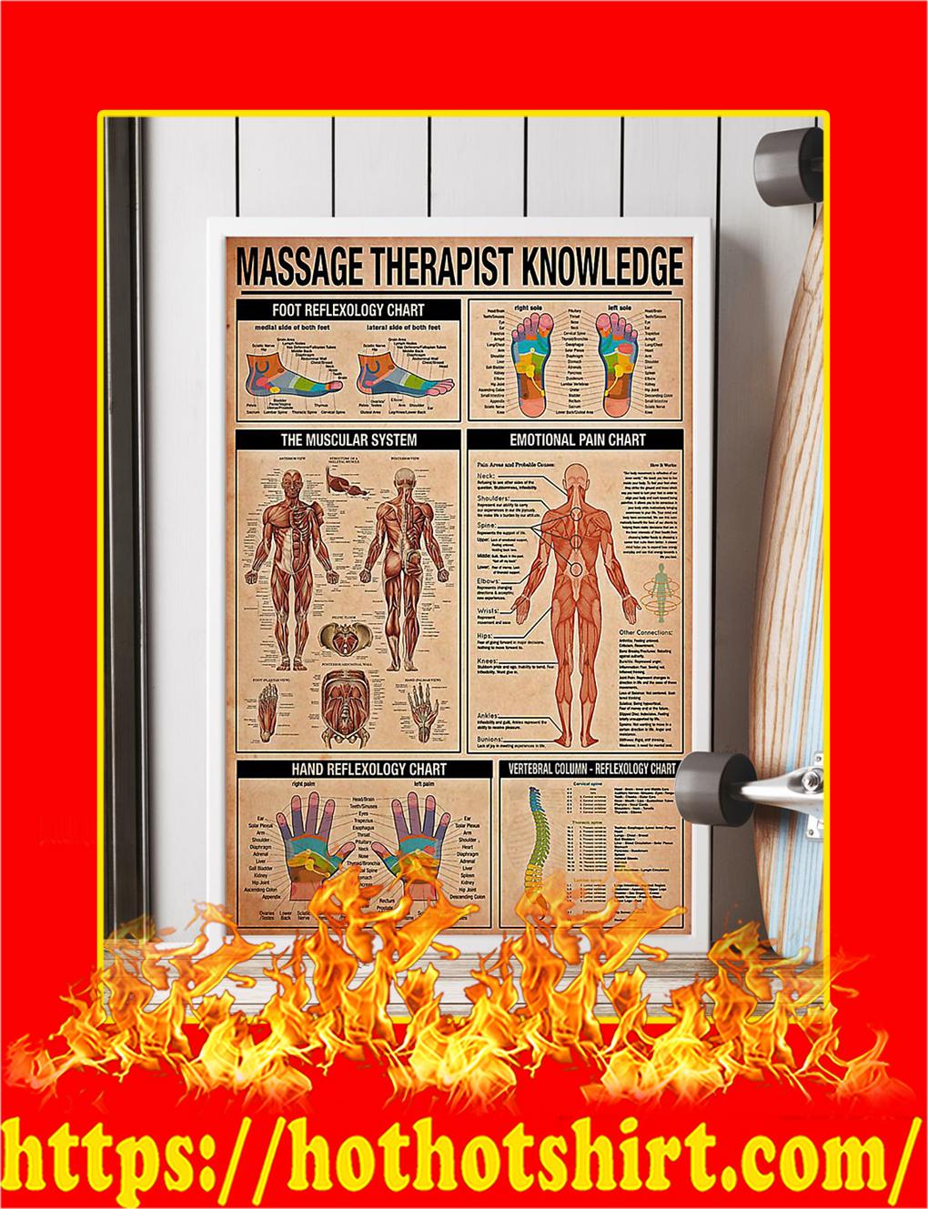 Massage Therapist Knowledge Poster- 24x36
