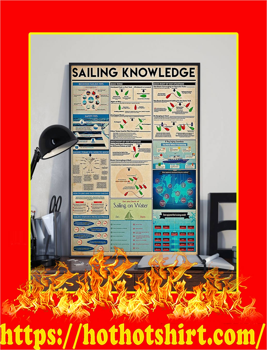 Sailing Knowledge Poster- 11x17