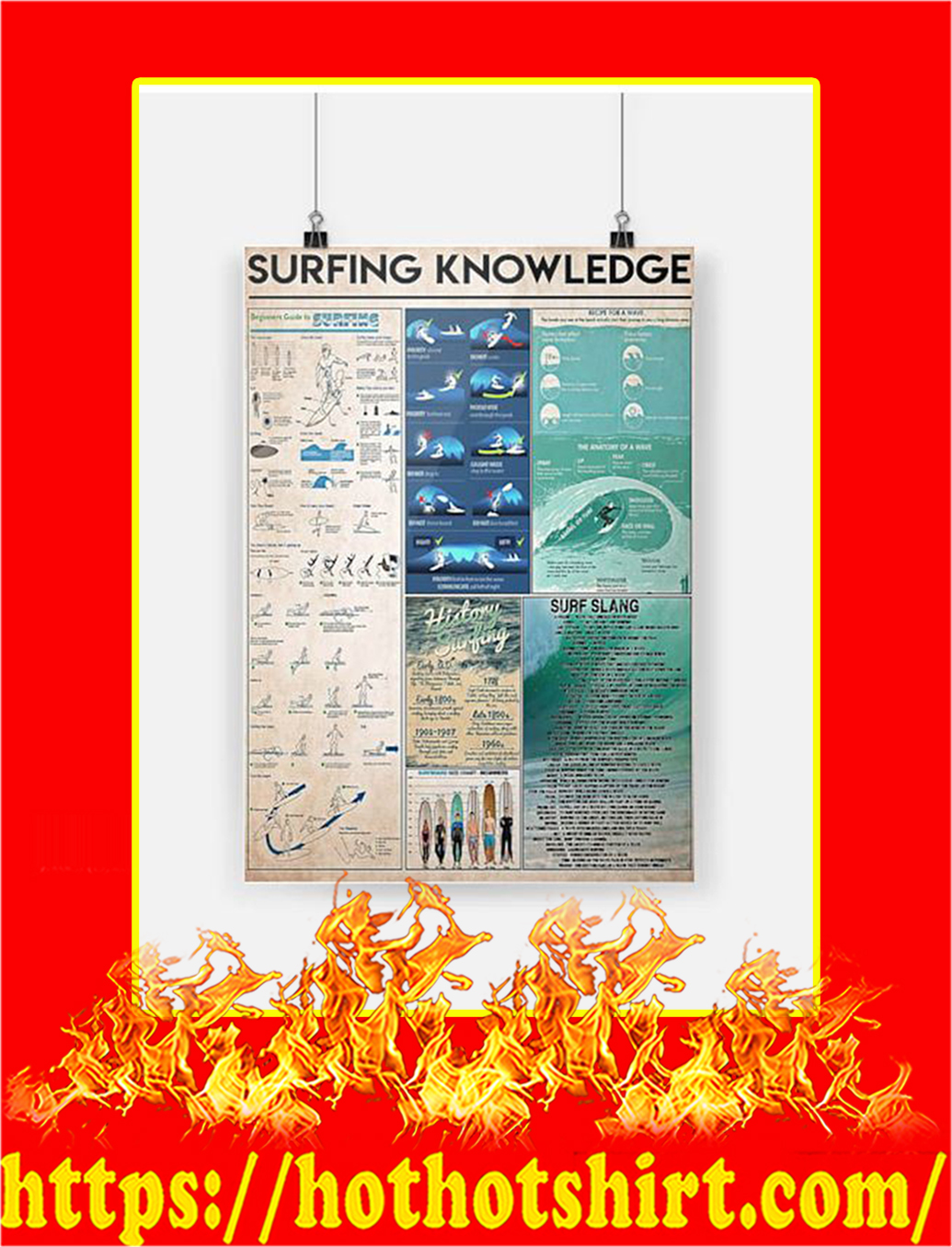 Surfing knowledge Poster - A2