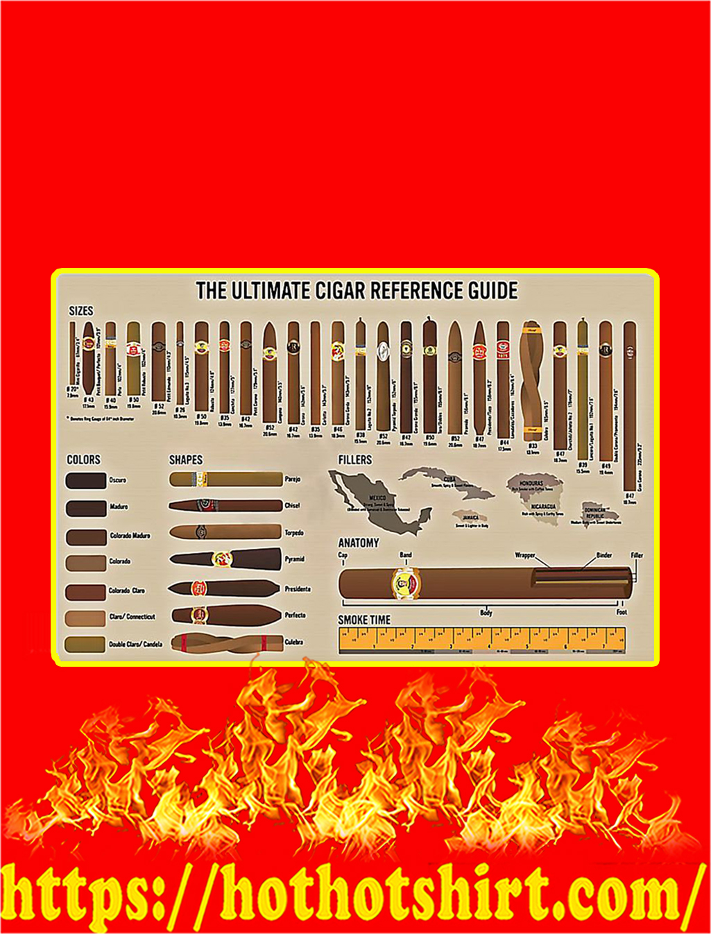 The Ultimate Cigar Reference Guide Poster - 17x11