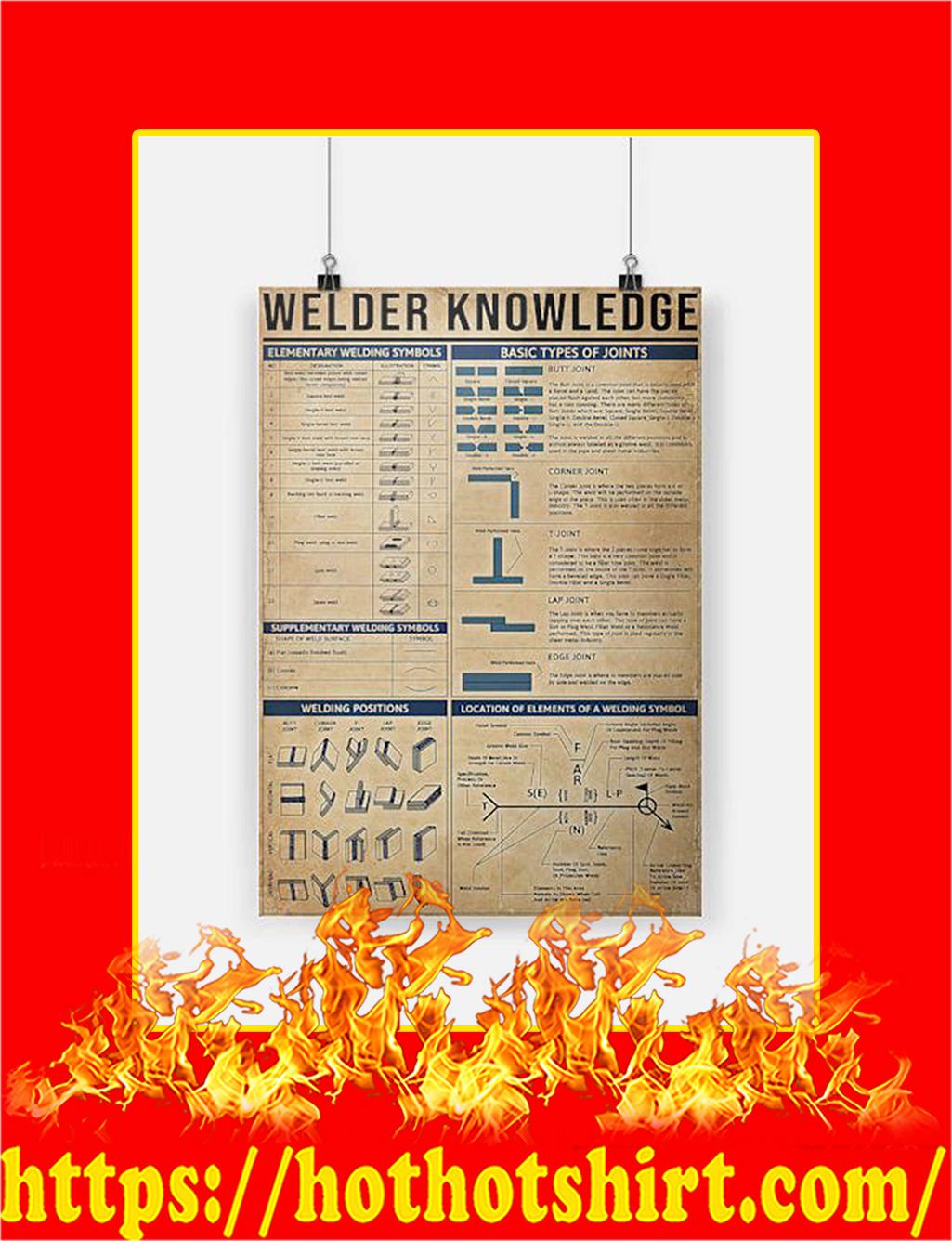 Welder Knowledge Poster - A3
