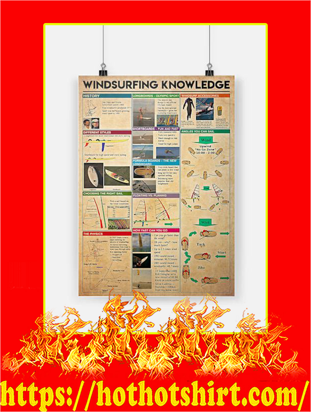 Windsurfing Knowledge Poster - A4