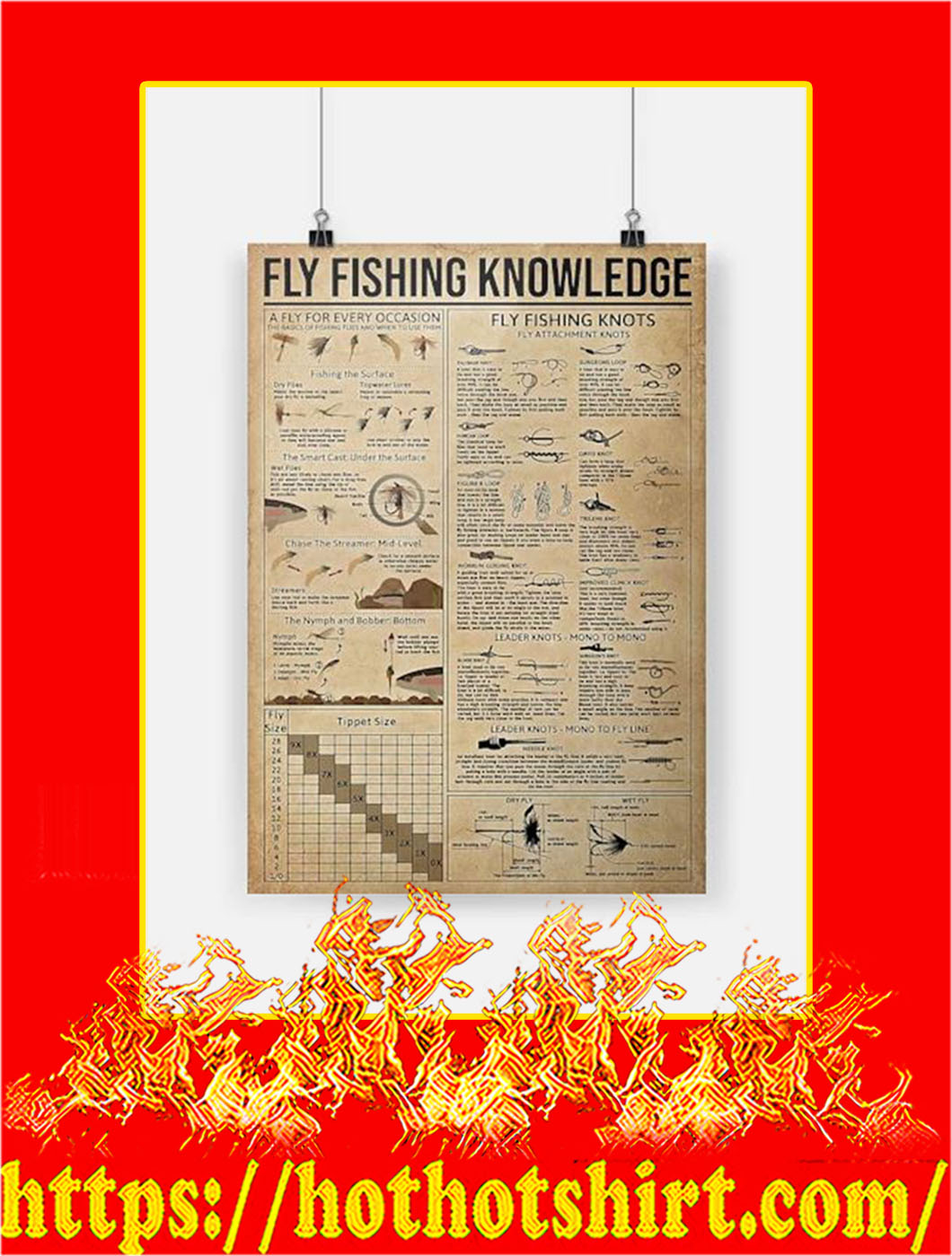 Fly Fishing Knowledge Poster - A2