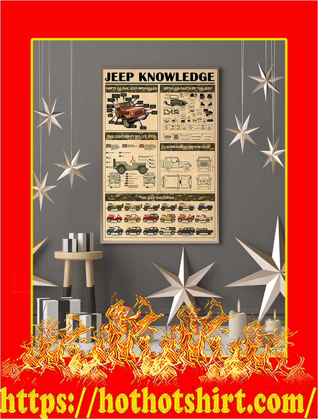 Jeep Knowledge Poster- A1
