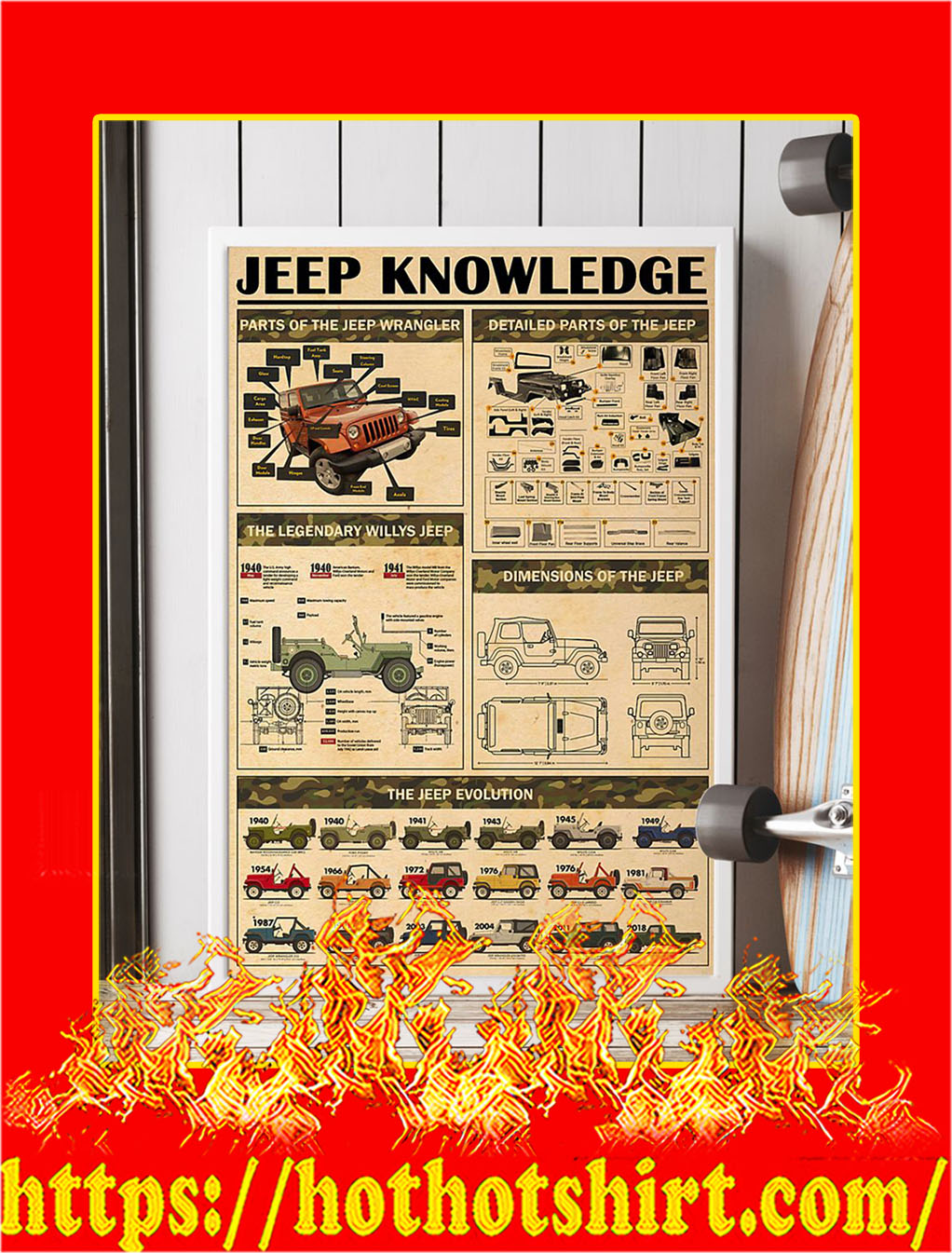 Jeep Knowledge Poster- A4