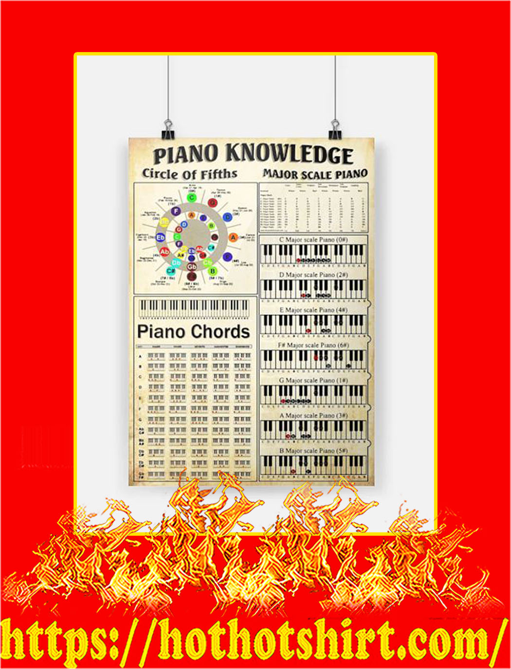 Pinano Knowledge Poster - A3