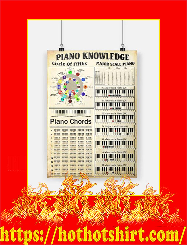 Pinano Knowledge Poster - A4
