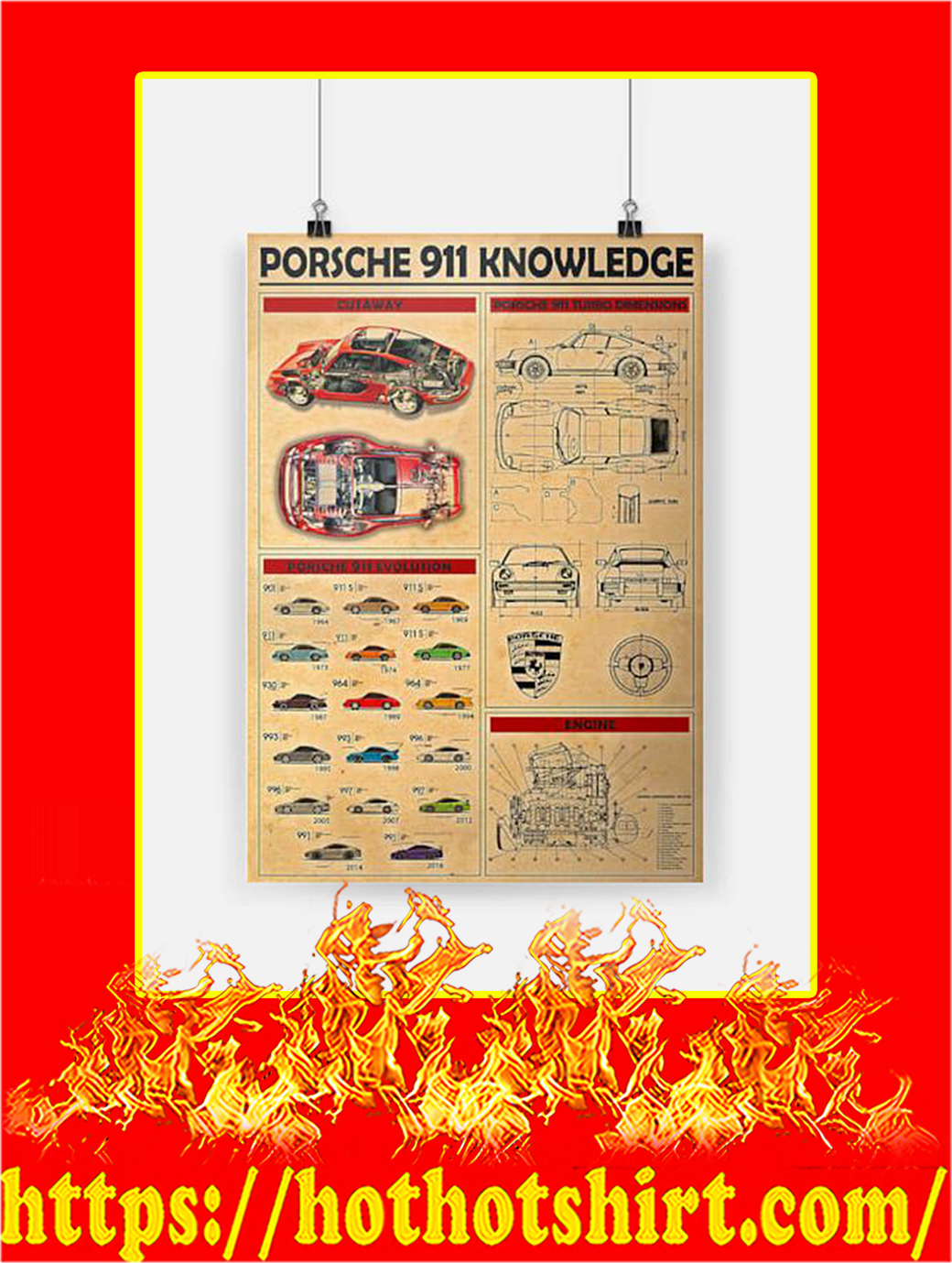Porsche 911 Knowledge Poster - A3