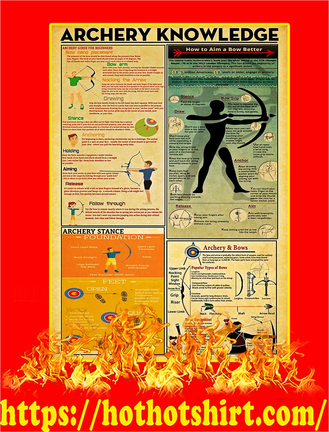 Archery Knowledge Poster