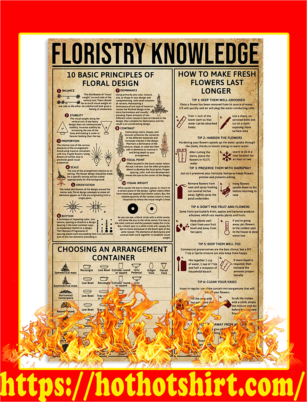 Floristry Knowledge Poster - A3