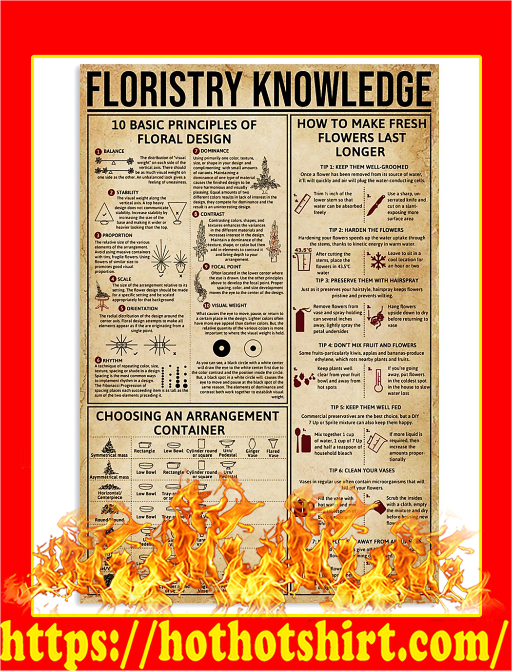 Floristry Knowledge Poster - A4