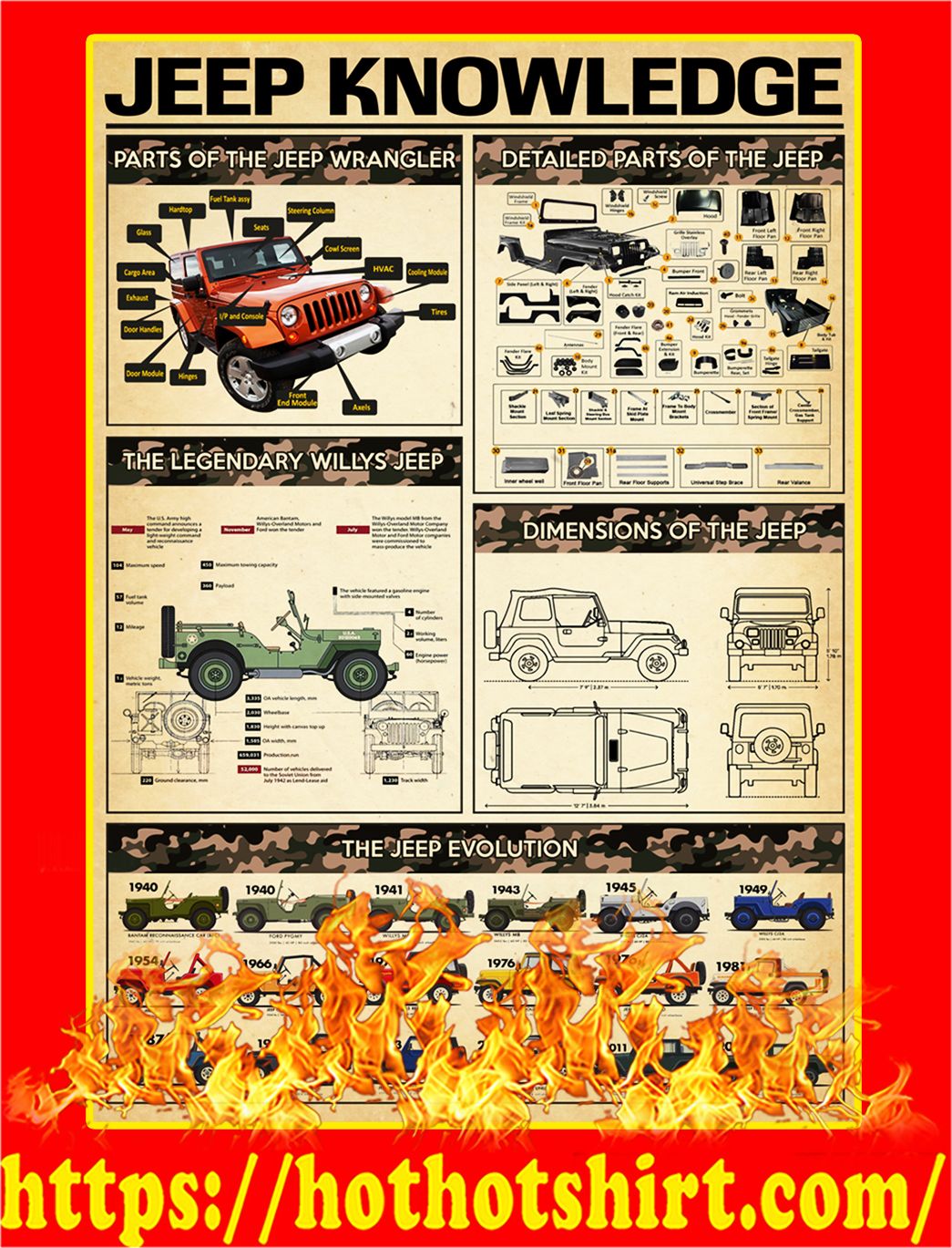 Jeep Knowledge poster - A2