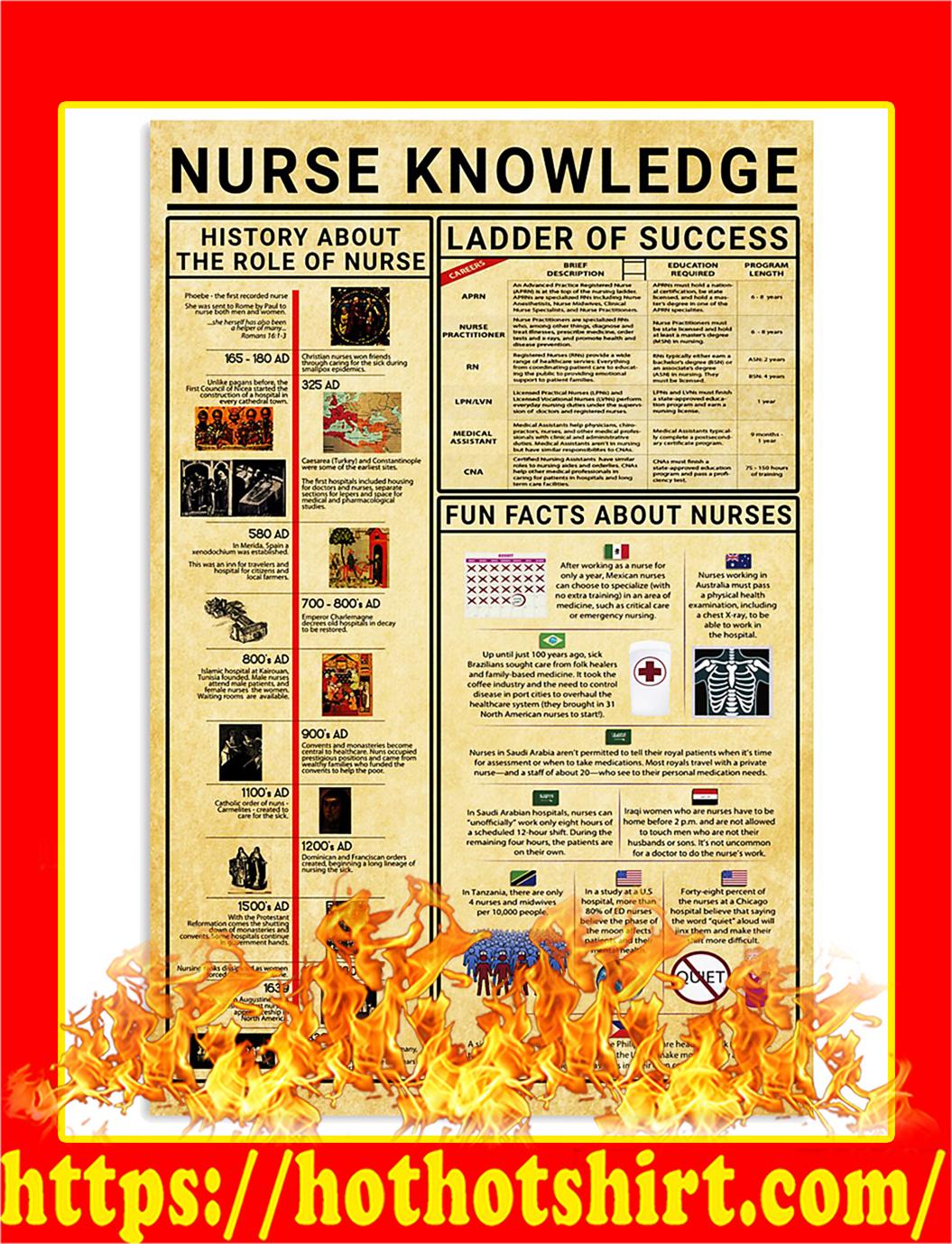 Nurse Knowledge Poster - A2