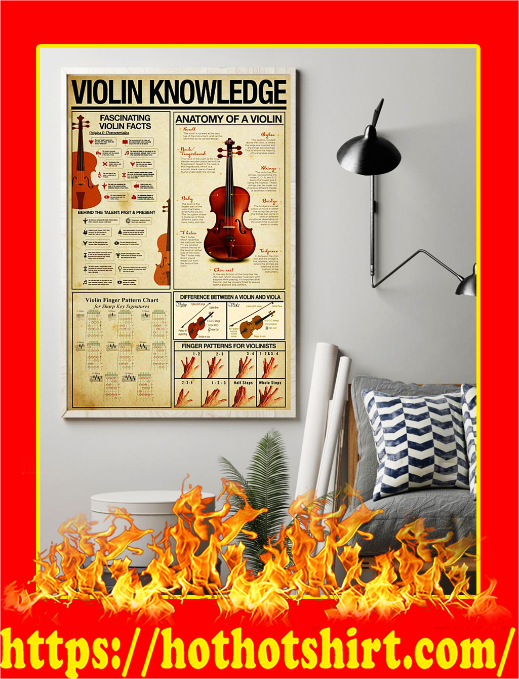 Violin Knowledge Poster- A2