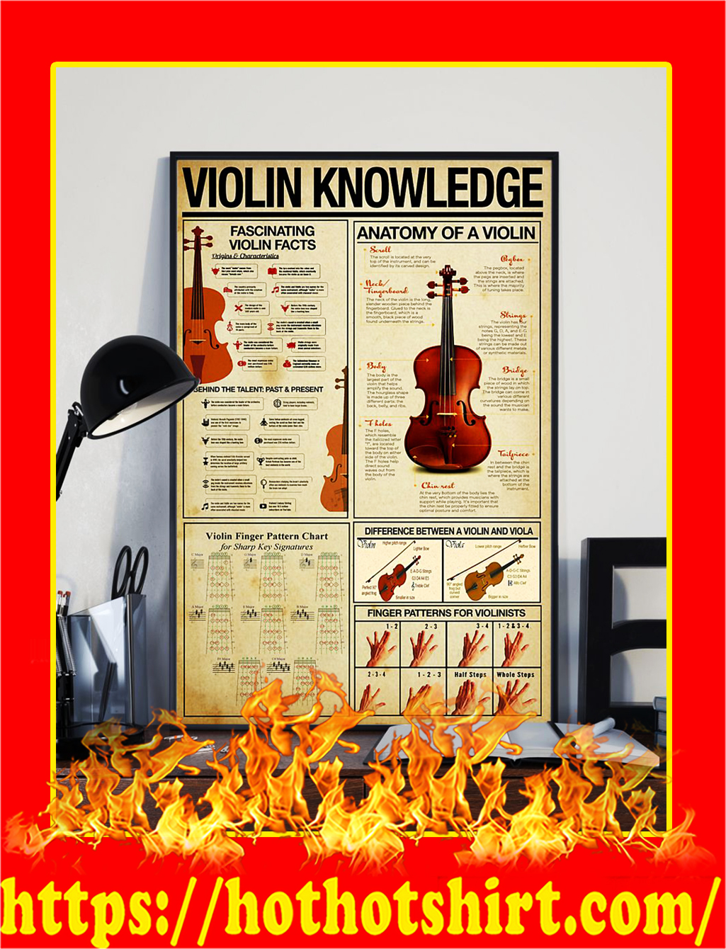 Violin Knowledge Poster- A3