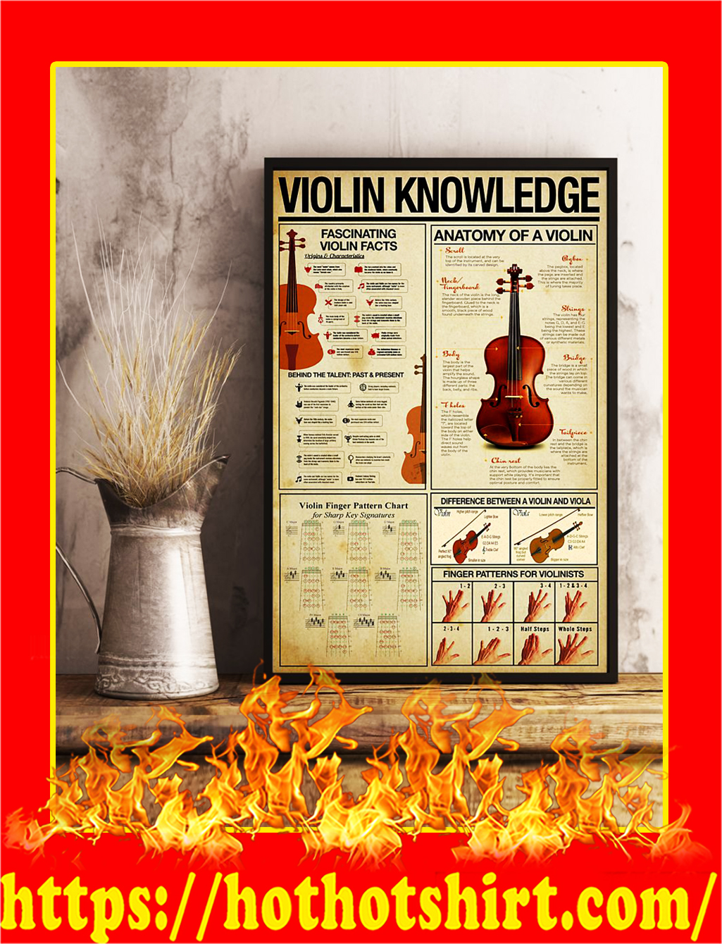 Violin Knowledge Poster- A4