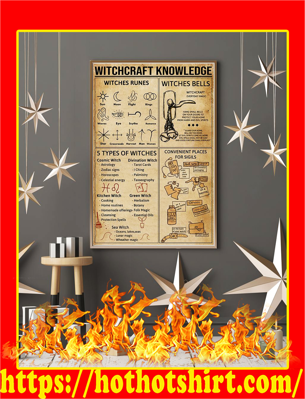Witchcraft Knowledge Poster- A3