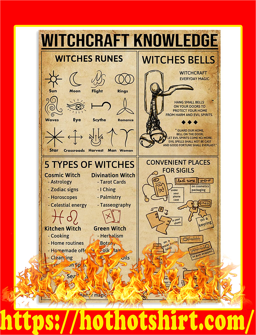 Witchcraft Knowledge Poster