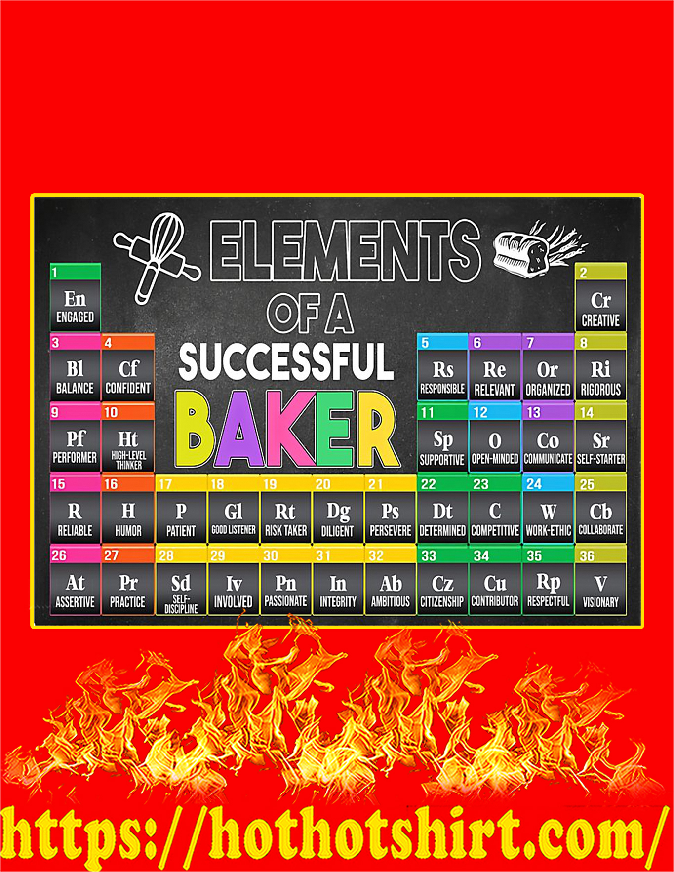 Elements of a successful baker poster - A2