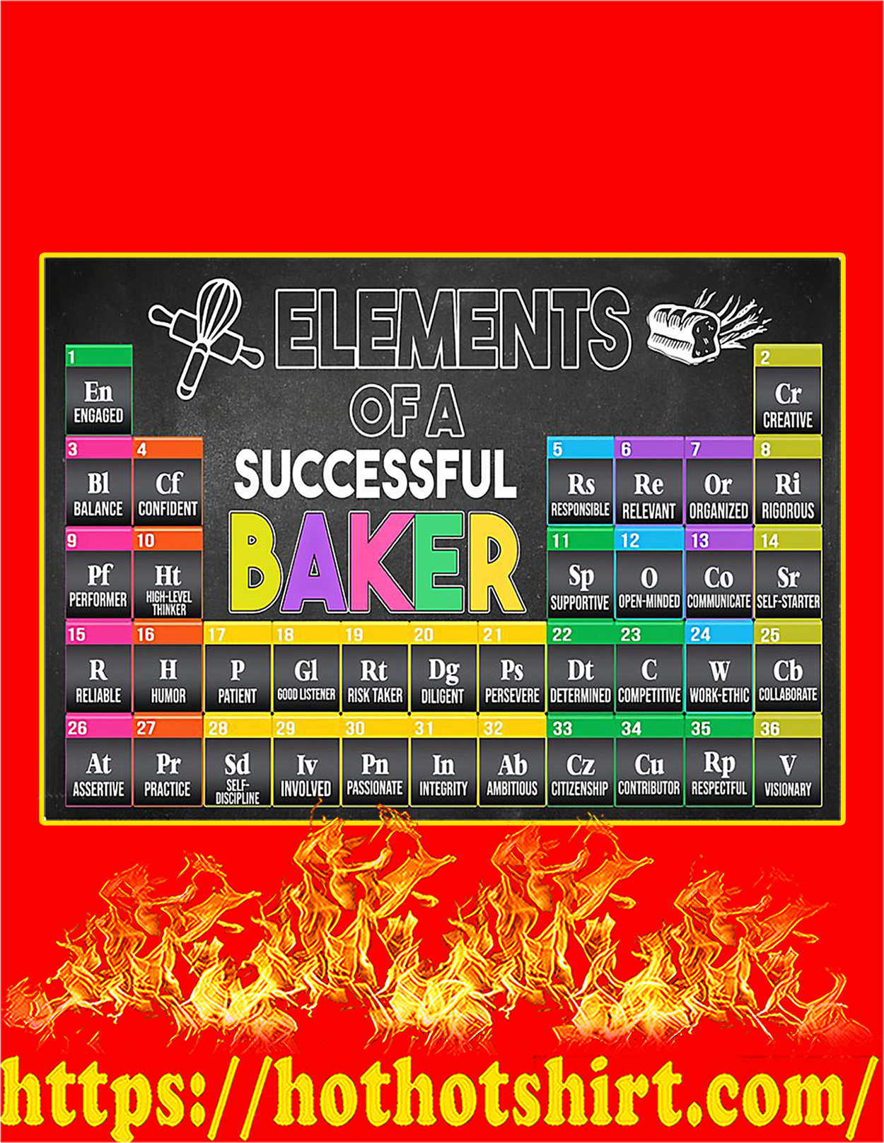 Elements of a successful baker poster - A4