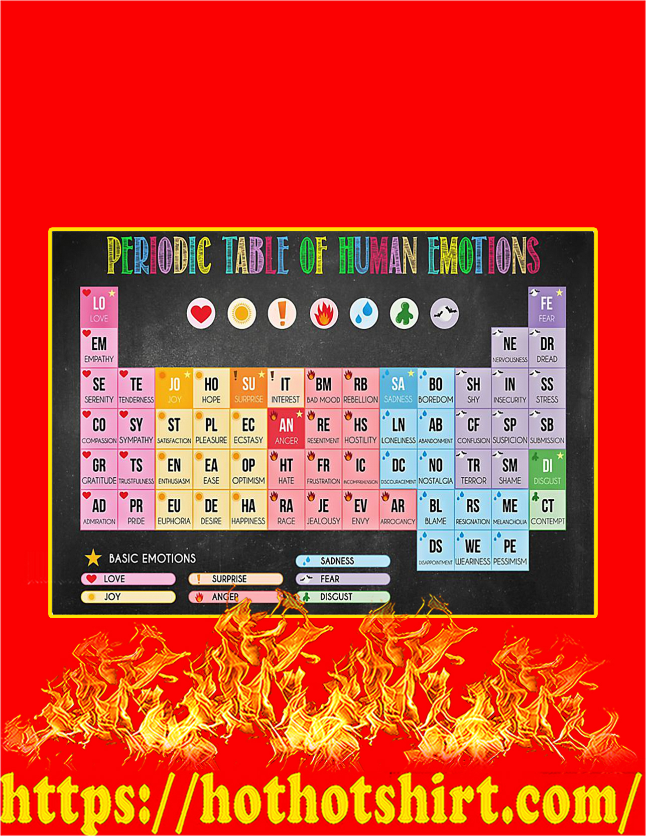 Social worker Periodic table of human emotions poster - A4