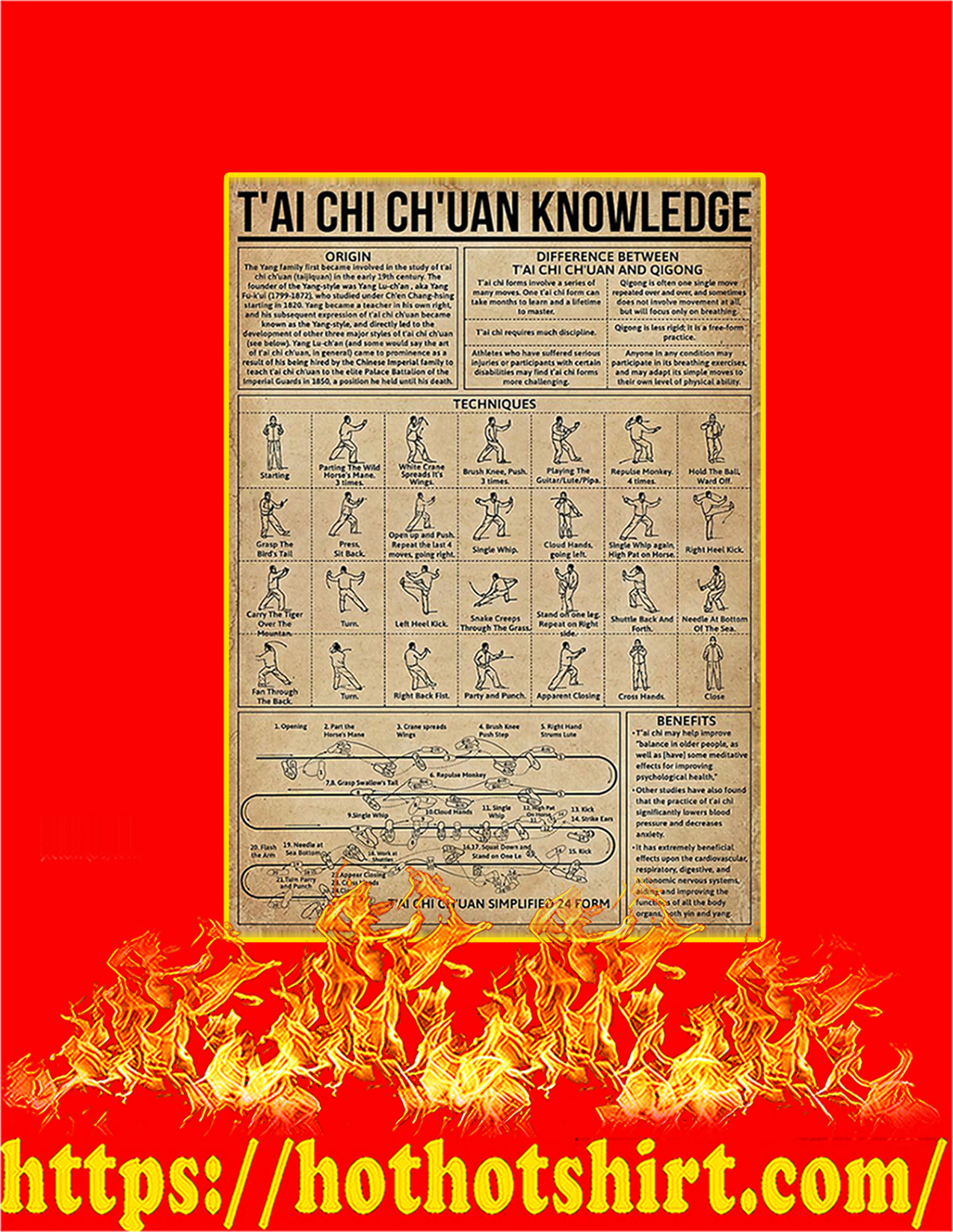 T'ai chi ch'uan knowledge poster - A2