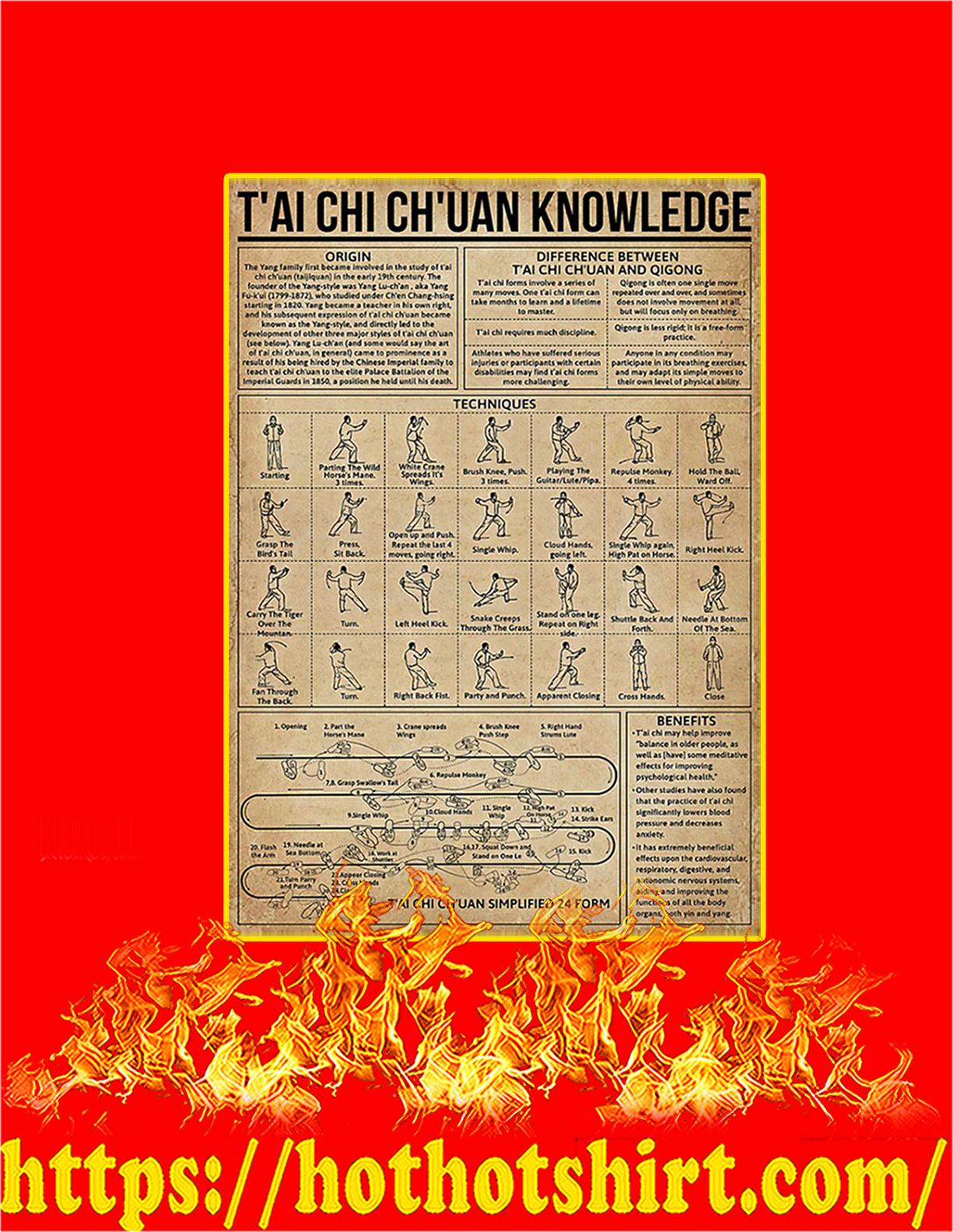 T'ai chi ch'uan knowledge poster - A4