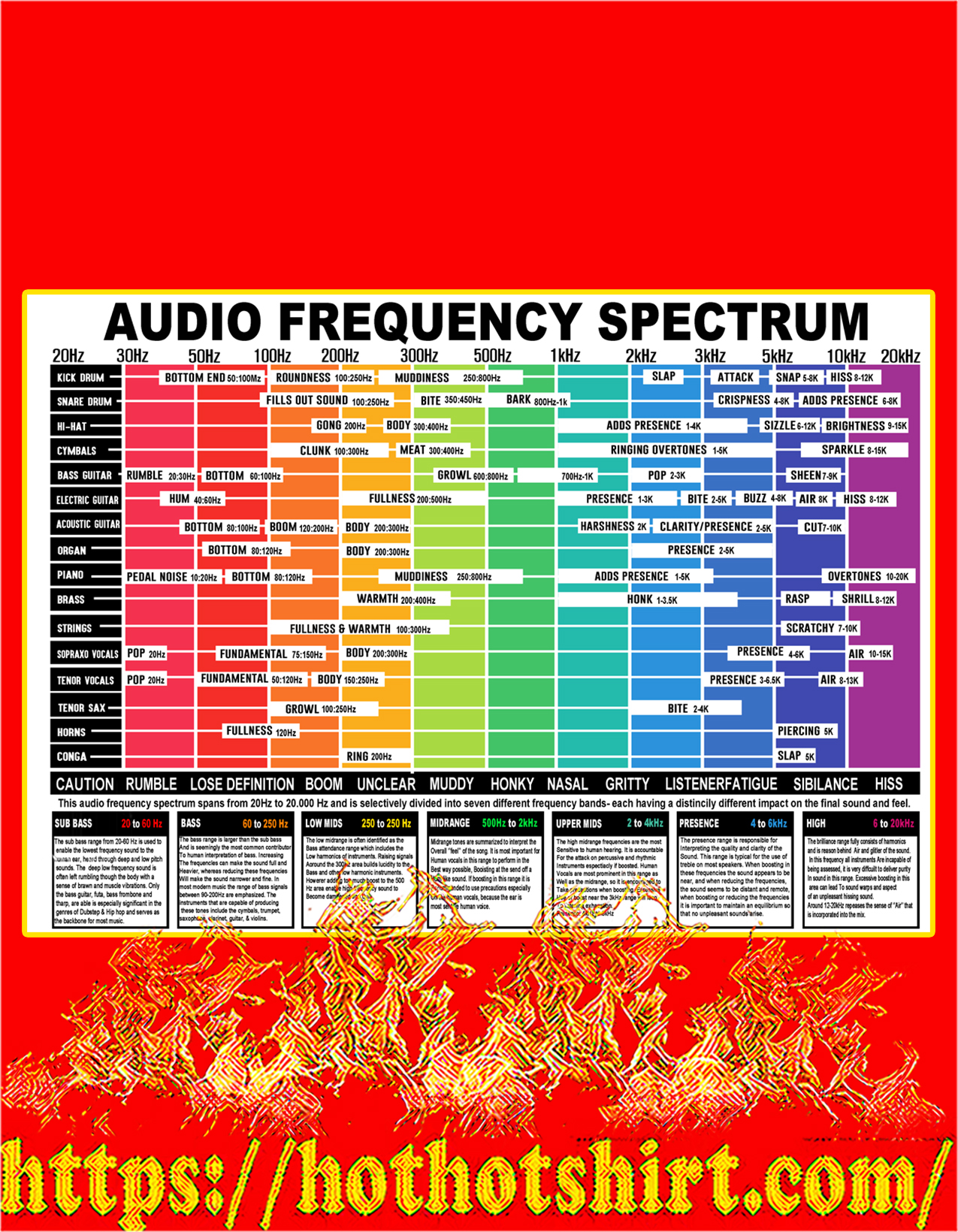 Audio frequency spectrum poster - A4