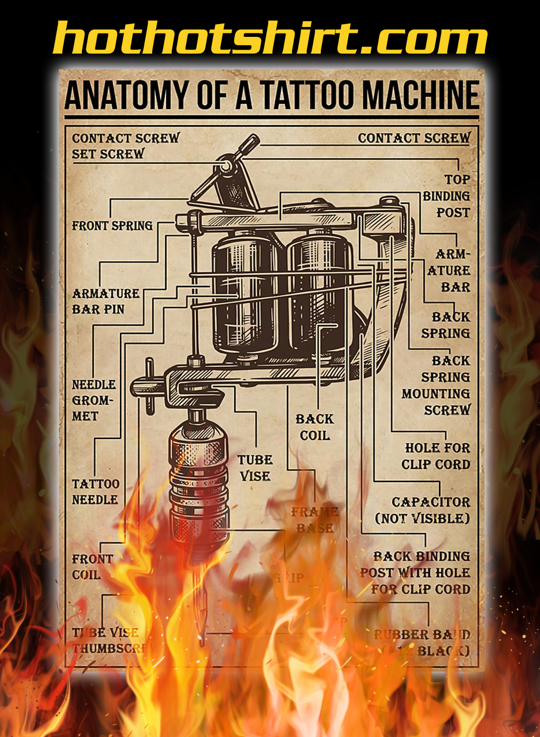 Anatomy Of A Tattoo Machine Poster - A2