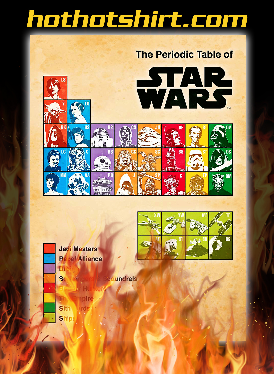 Periodic Table Of The Star Wars Poster A3