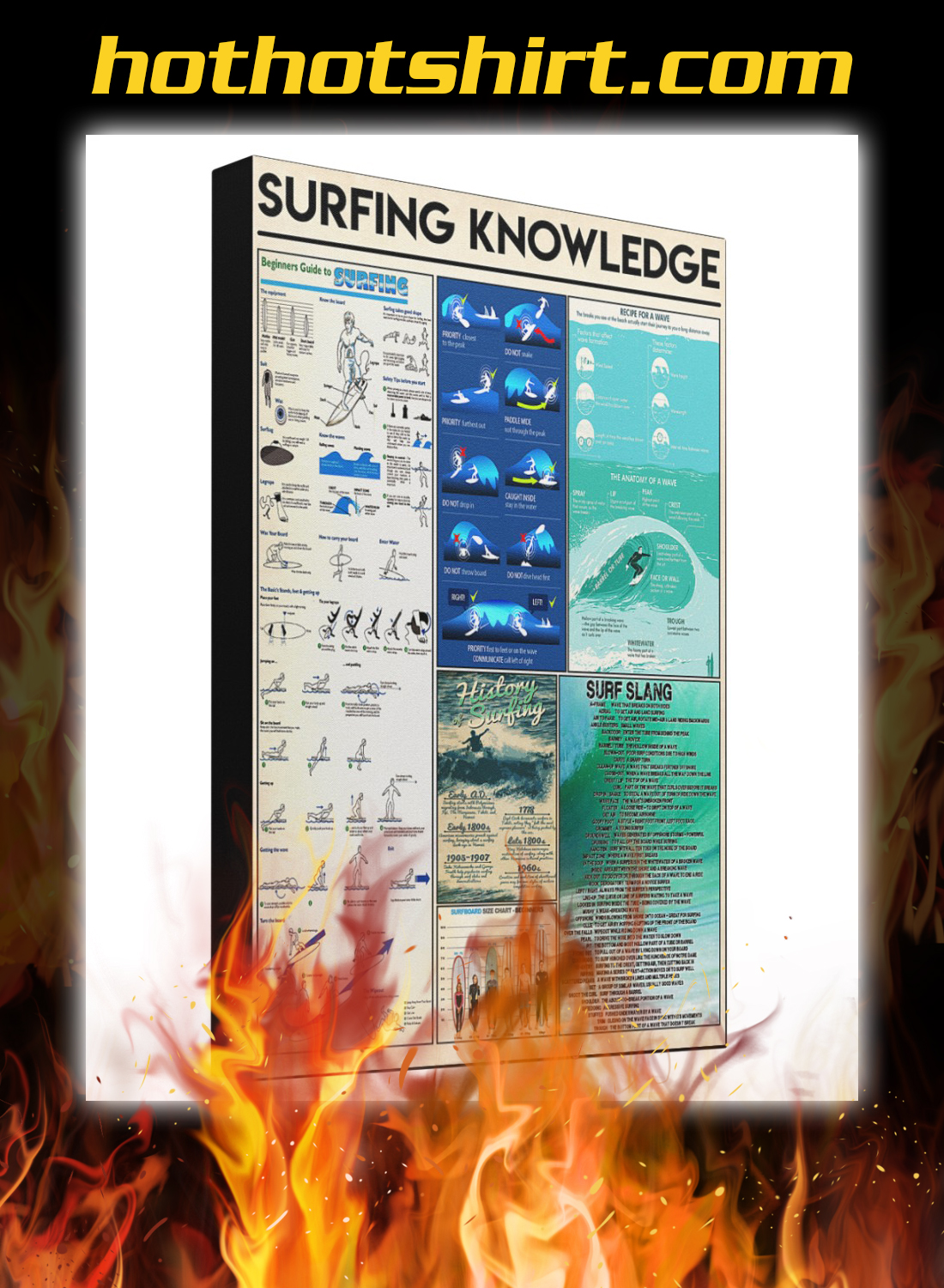 Surfing knowledge poster 5