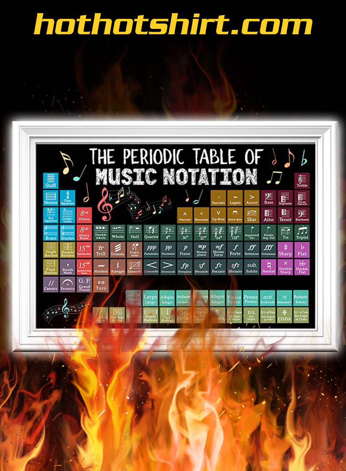 The periodic table of music notation poster 2